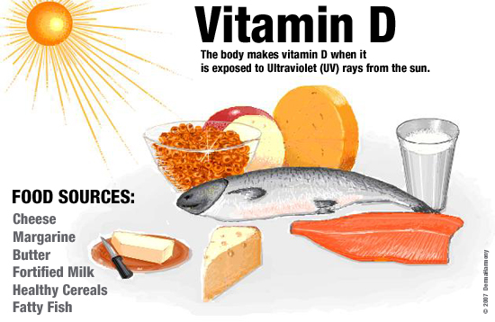 vitamind550 Витамин Д    за здрава мускулатура