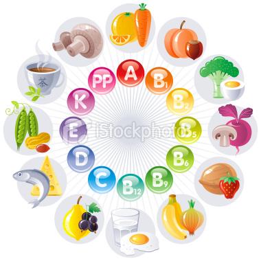 vitamins1 Най добрите 10 витамина