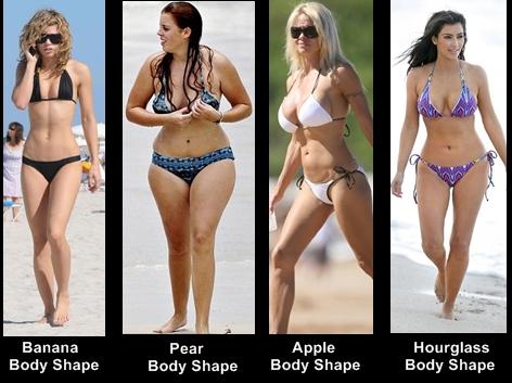Women Body Shapes Наръчник за мъжа, за да вкара своята жена във форма