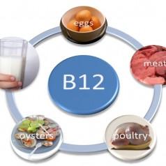Дефицит на витамин Б12
