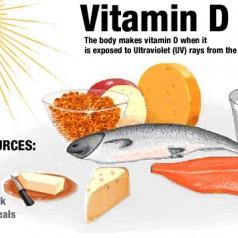 Витамин Д  – за здрава мускулатура