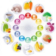 Най-добрите 10 витамина